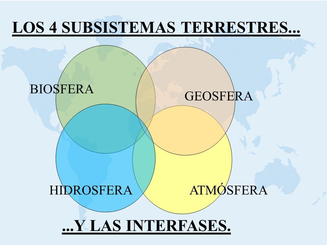 LOS 4 SUBSISTEMAS TERRESTRES...