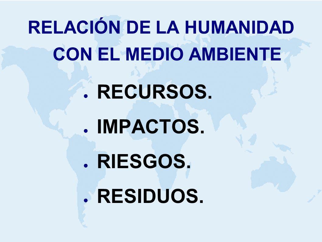 RELACIÓN DE LA HUMANIDAD CON EL MEDIO AMBIENTE