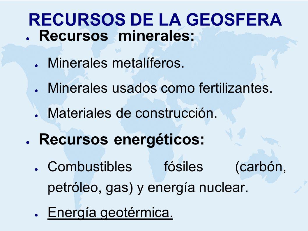 RECURSOS DE LA GEOSFERA
