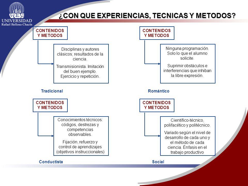 ¿CON QUE EXPERIENCIAS, TECNICAS Y METODOS