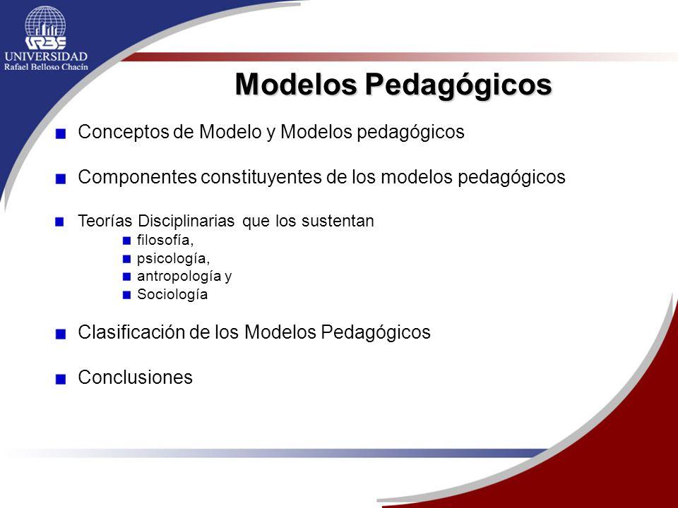 Modelos Pedagógicos Conceptos de Modelo y Modelos pedagógicos