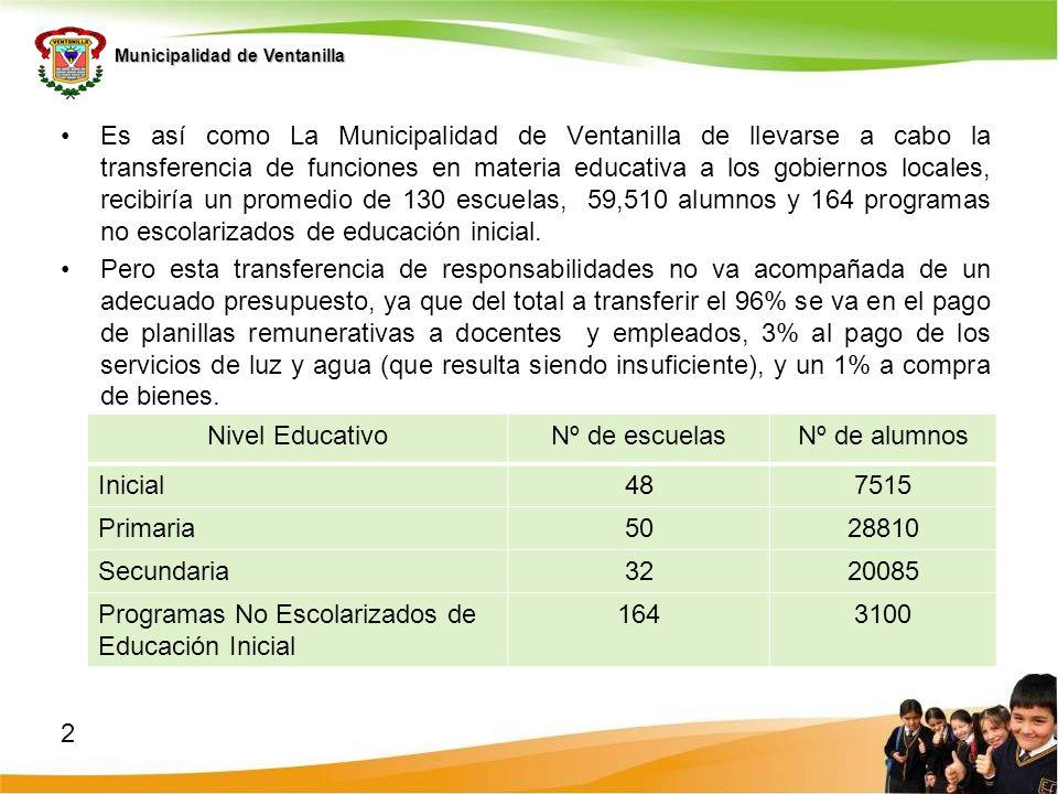 Programas No Escolarizados de Educación Inicial 164 3100