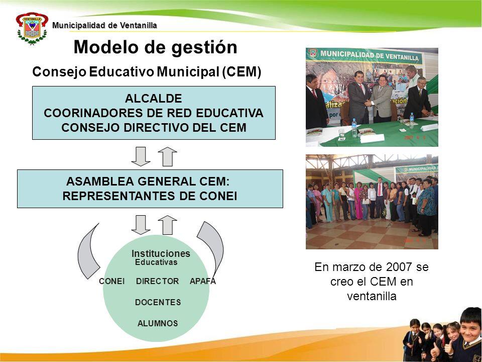 Modelo de gestión Consejo Educativo Municipal (CEM) ALCALDE