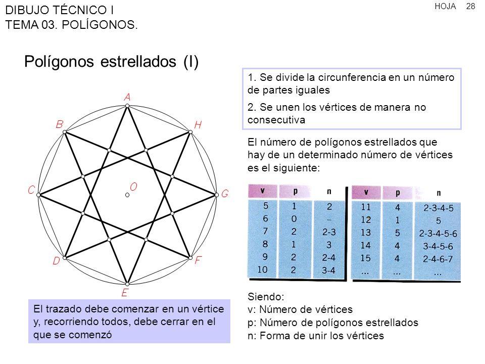 Polígonos estrellados (I)
