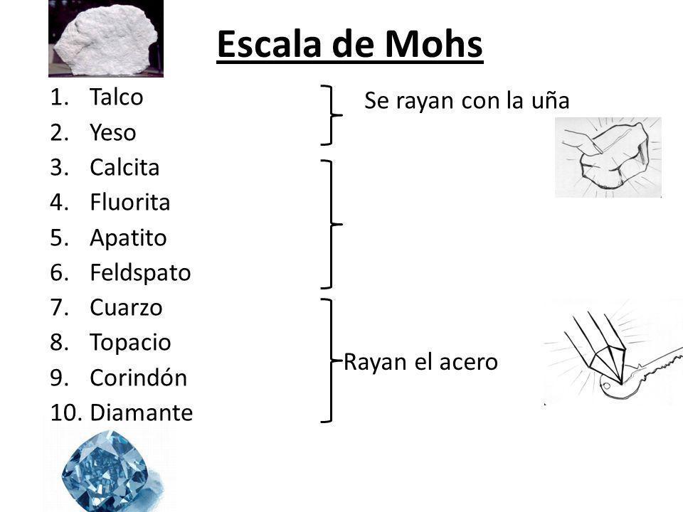 Escala de Mohs Talco Yeso Calcita Fluorita Apatito Feldspato Cuarzo