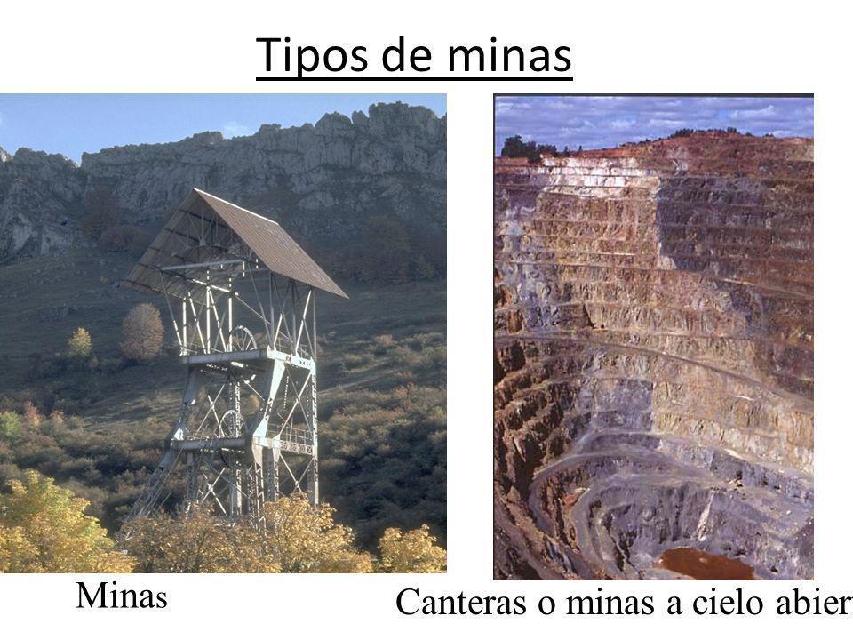 Tipos de minas Minas Canteras o minas a cielo abierto