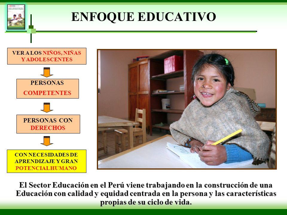ENFOQUE EDUCATIVO VER A LOS NIÑOS, NIÑAS Y ADOLESCENTES. PERSONAS. COMPETENTES. PERSONAS CON DERECHOS.