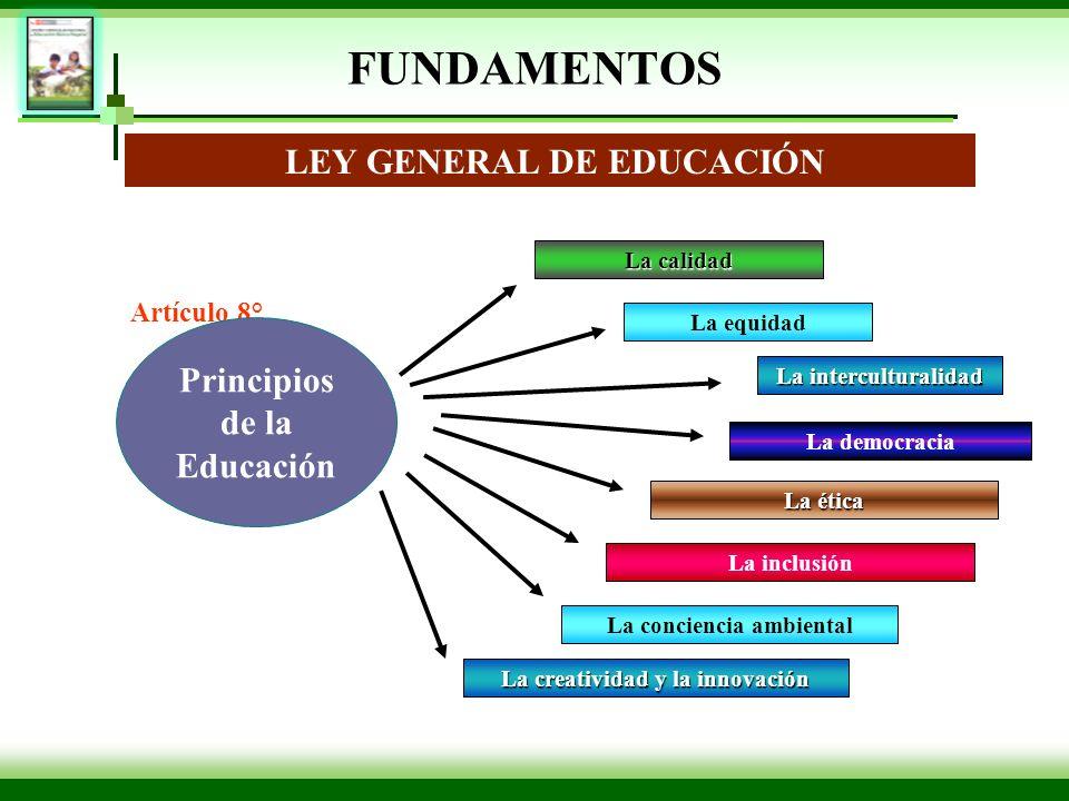 FUNDAMENTOS LEY GENERAL DE EDUCACIÓN Principios de la Educación