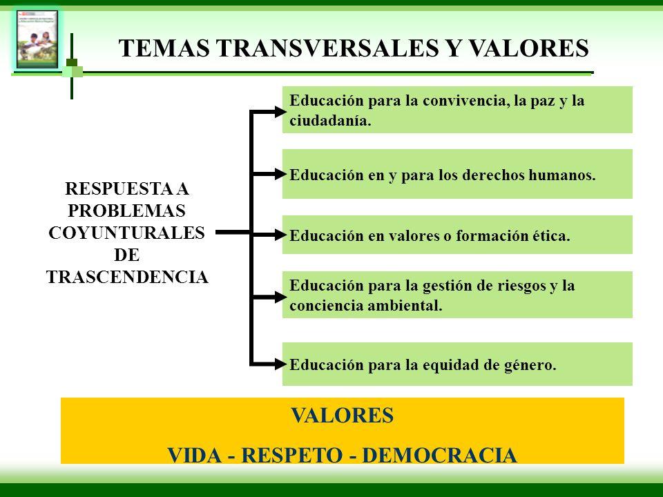 TEMAS TRANSVERSALES Y VALORES