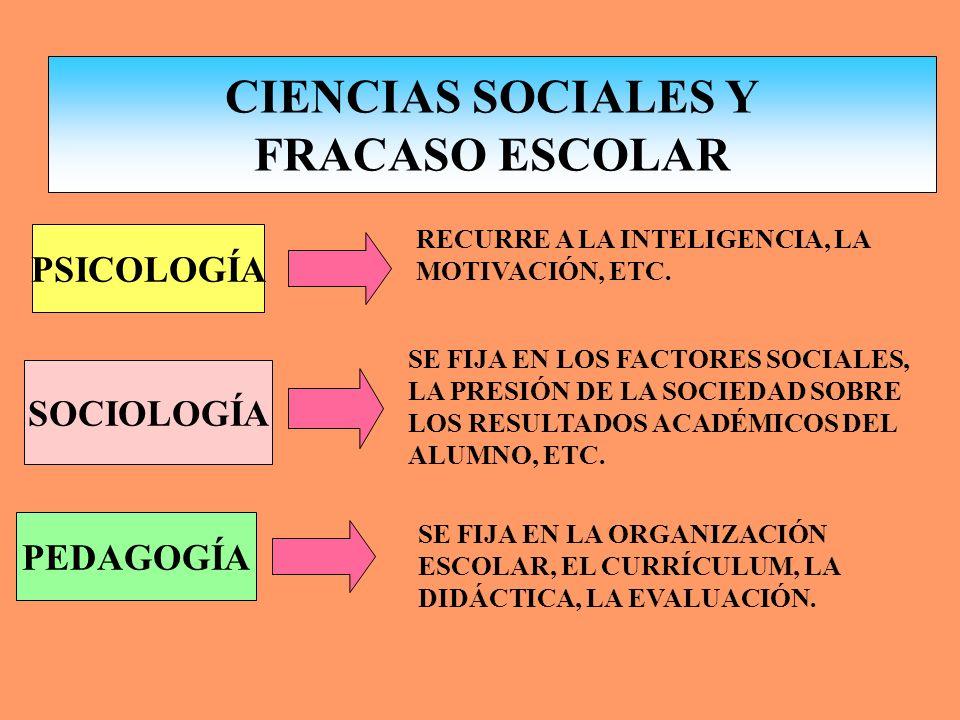 CIENCIAS SOCIALES Y FRACASO ESCOLAR