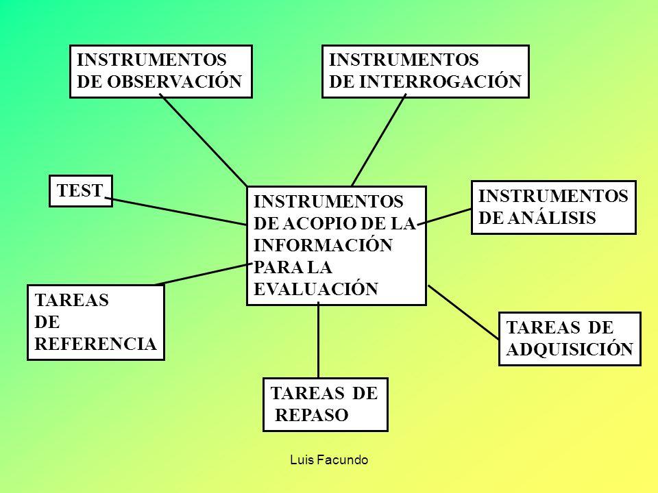 INSTRUMENTOS DE OBSERVACIÓN INSTRUMENTOS DE INTERROGACIÓN TEST