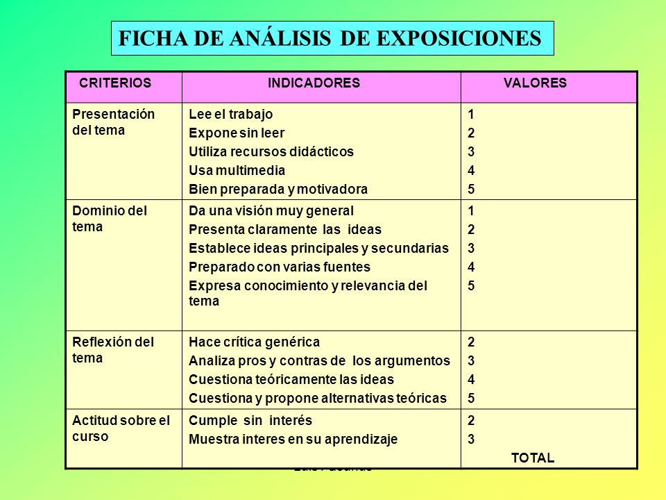 FICHA DE ANÁLISIS DE EXPOSICIONES