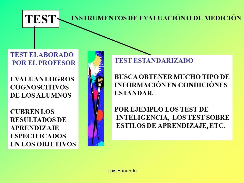 TEST INSTRUMENTOS DE EVALUACIÓN O DE MEDICIÓN TEST ELABORADO