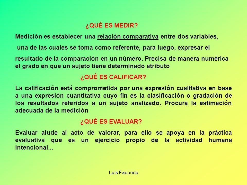 Medición es establecer una relación comparativa entre dos variables,