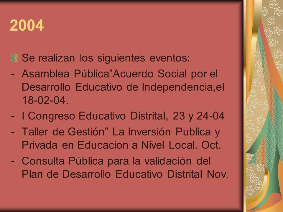 2004 Se realizan los siguientes eventos:
