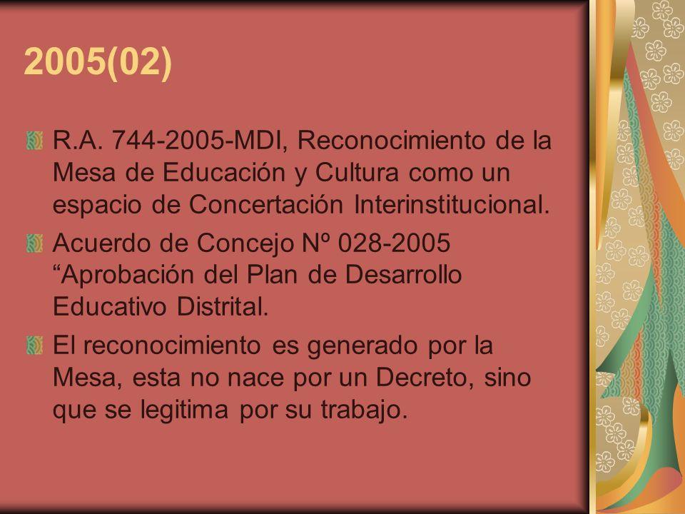 2005(02) R.A. 744-2005-MDI, Reconocimiento de la Mesa de Educación y Cultura como un espacio de Concertación Interinstitucional.