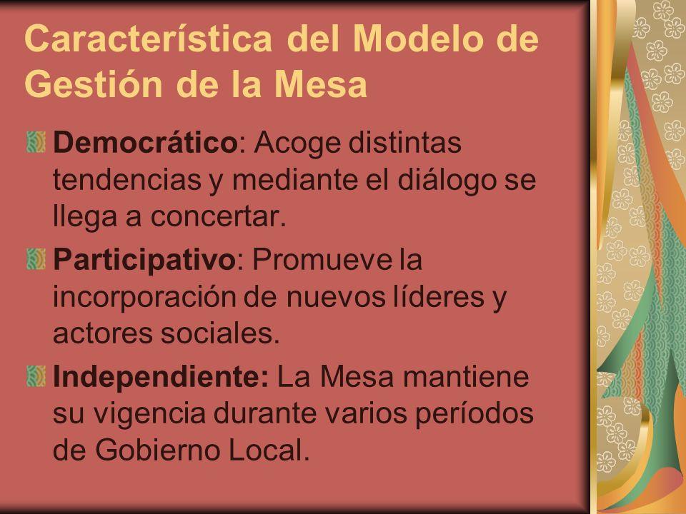 Característica del Modelo de Gestión de la Mesa
