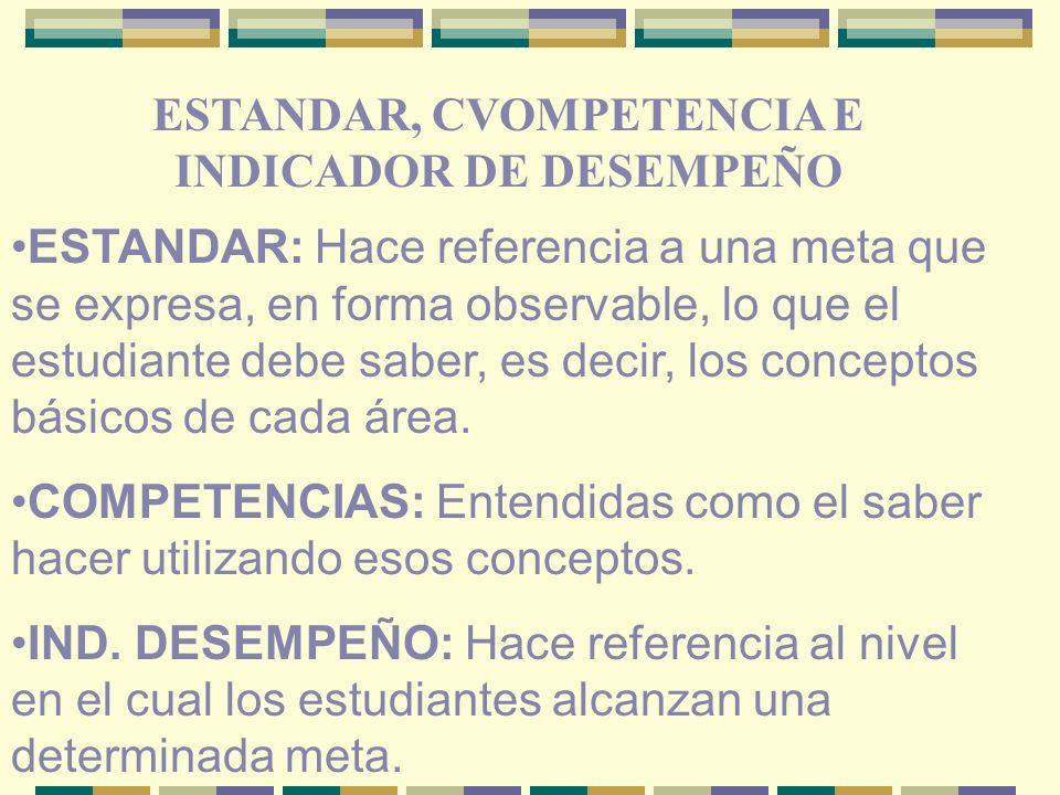 ESTANDAR, CVOMPETENCIA E INDICADOR DE DESEMPEÑO