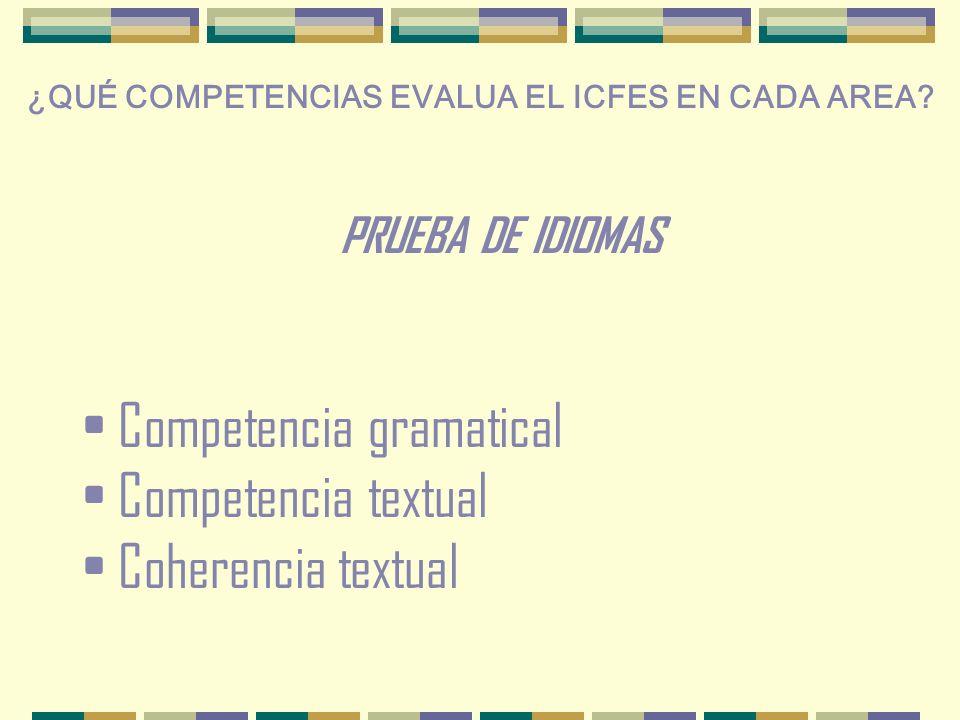 Competencia gramatical Competencia textual Coherencia textual