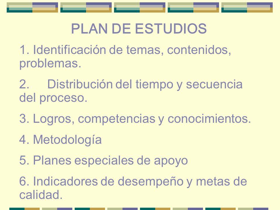 PLAN DE ESTUDIOS 1. Identificación de temas, contenidos, problemas.