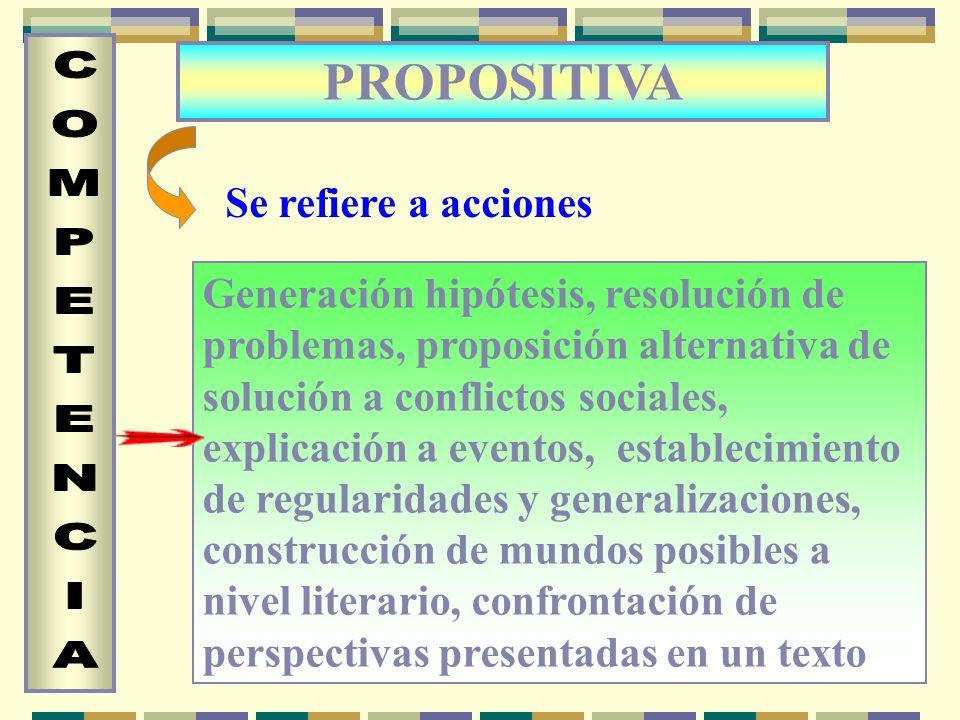 PROPOSITIVA Se refiere a acciones