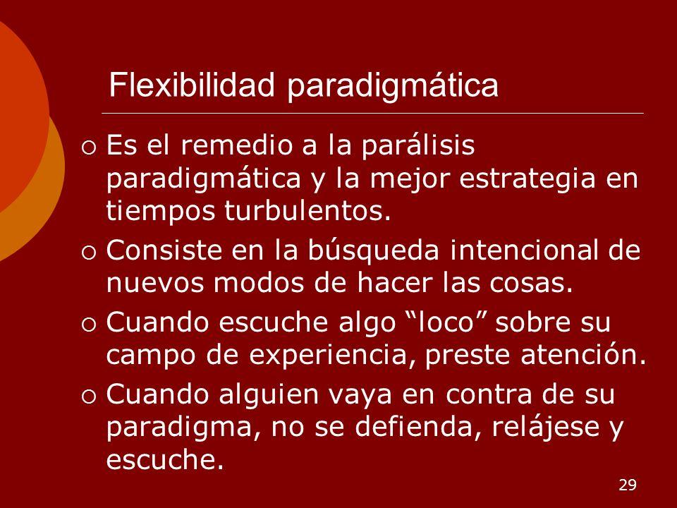 Flexibilidad paradigmática