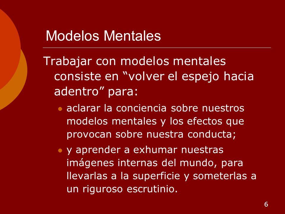 MODELOS MENTALES Modelos Mentales. Trabajar con modelos mentales consiste en volver el espejo hacia adentro para: