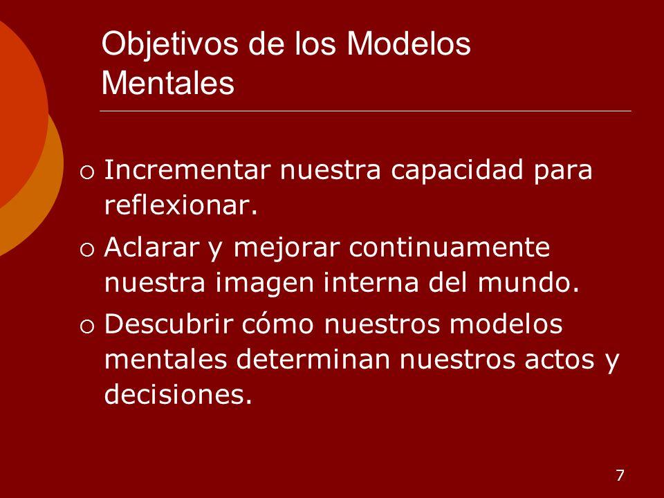 Objetivos de los Modelos Mentales