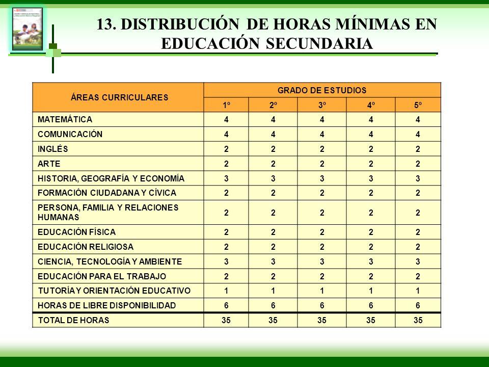 13. DISTRIBUCIÓN DE HORAS MÍNIMAS EN EDUCACIÓN SECUNDARIA