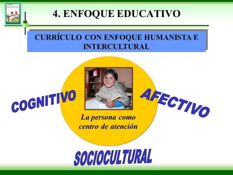 AFECTIVO COGNITIVO SOCIOCULTURAL 4. ENFOQUE EDUCATIVO