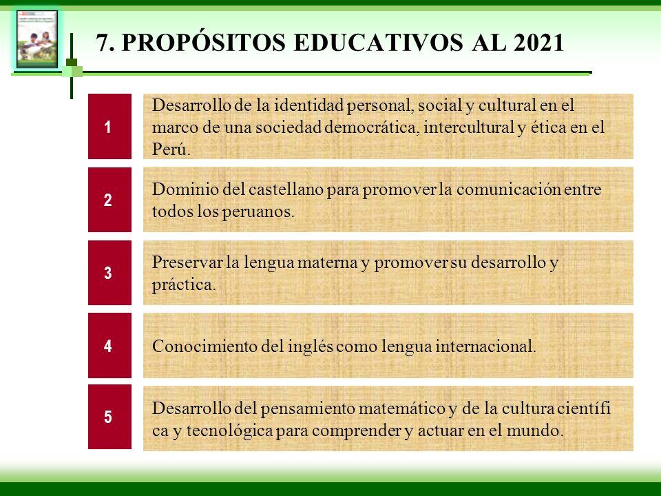 7. PROPÓSITOS EDUCATIVOS AL 2021