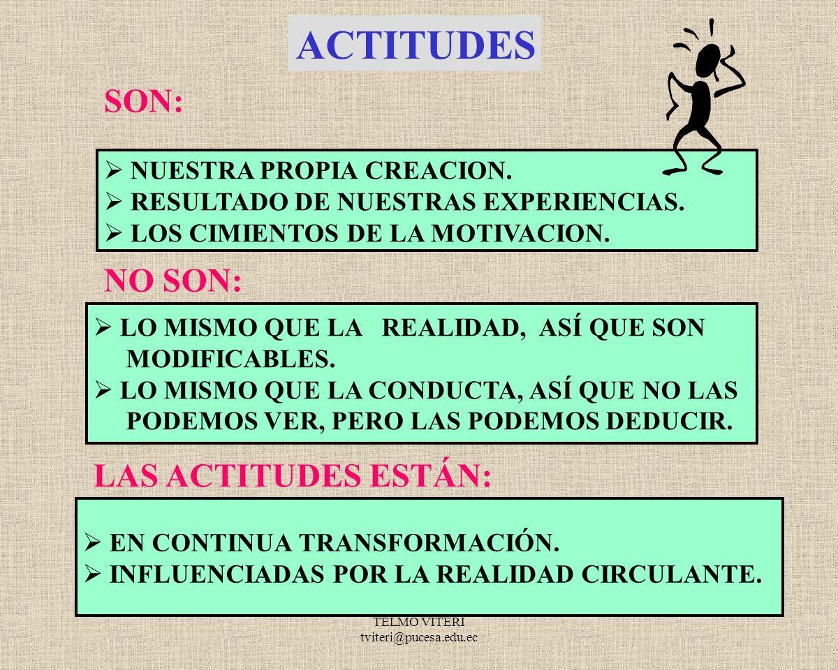 ACTITUDES SON: NO SON: LAS ACTITUDES ESTÁN: NUESTRA PROPIA CREACION.