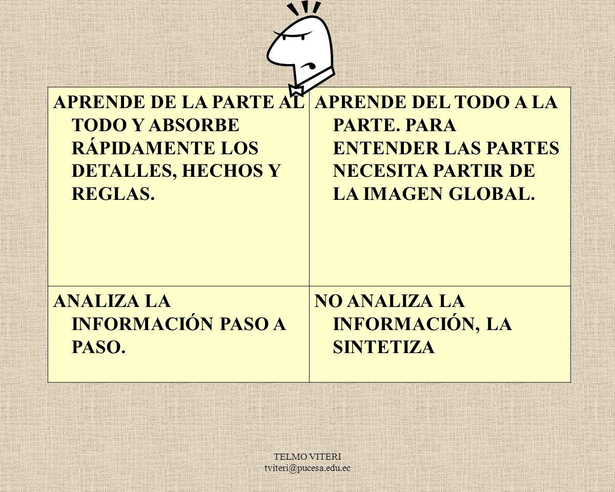 ANALIZA LA INFORMACIÓN PASO A PASO.