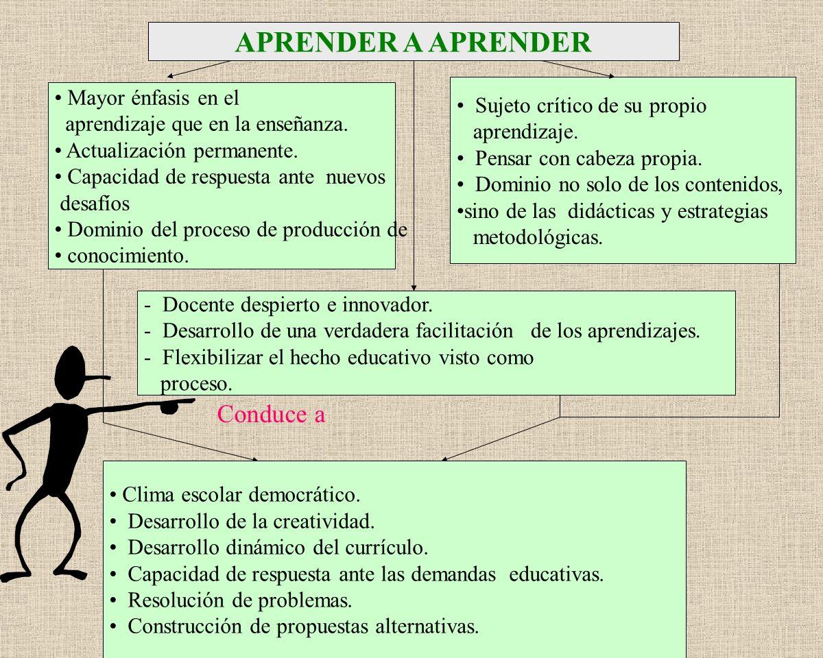 APRENDER A APRENDER Conduce a Mayor énfasis en el
