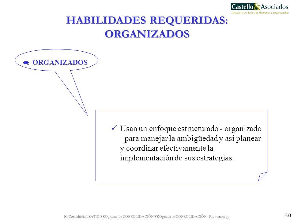 HABILIDADES REQUERIDAS: ORGANIZADOS