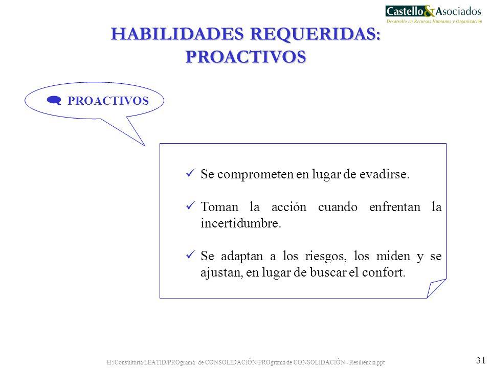 HABILIDADES REQUERIDAS: PROACTIVOS