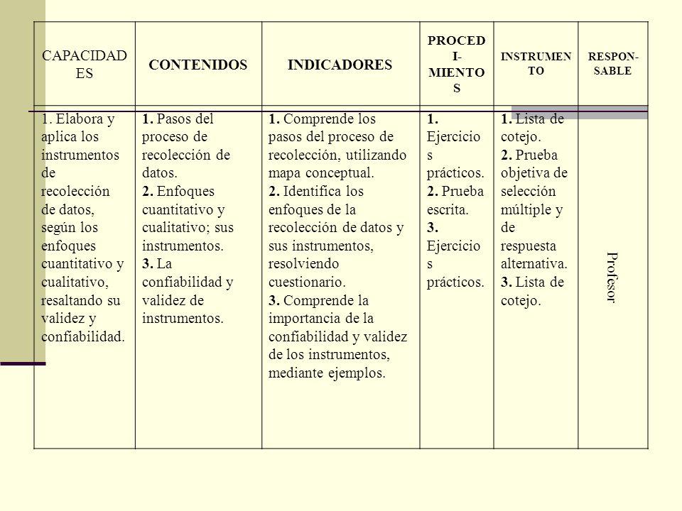 CONTENIDOS INDICADORES