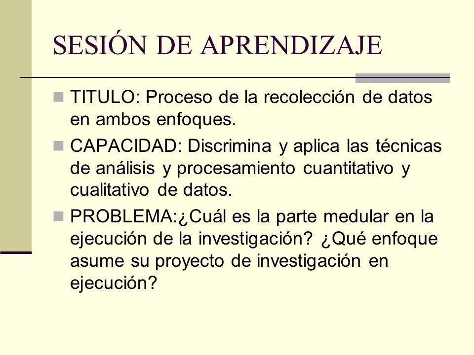SESIÓN DE APRENDIZAJE TITULO: Proceso de la recolección de datos en ambos enfoques.
