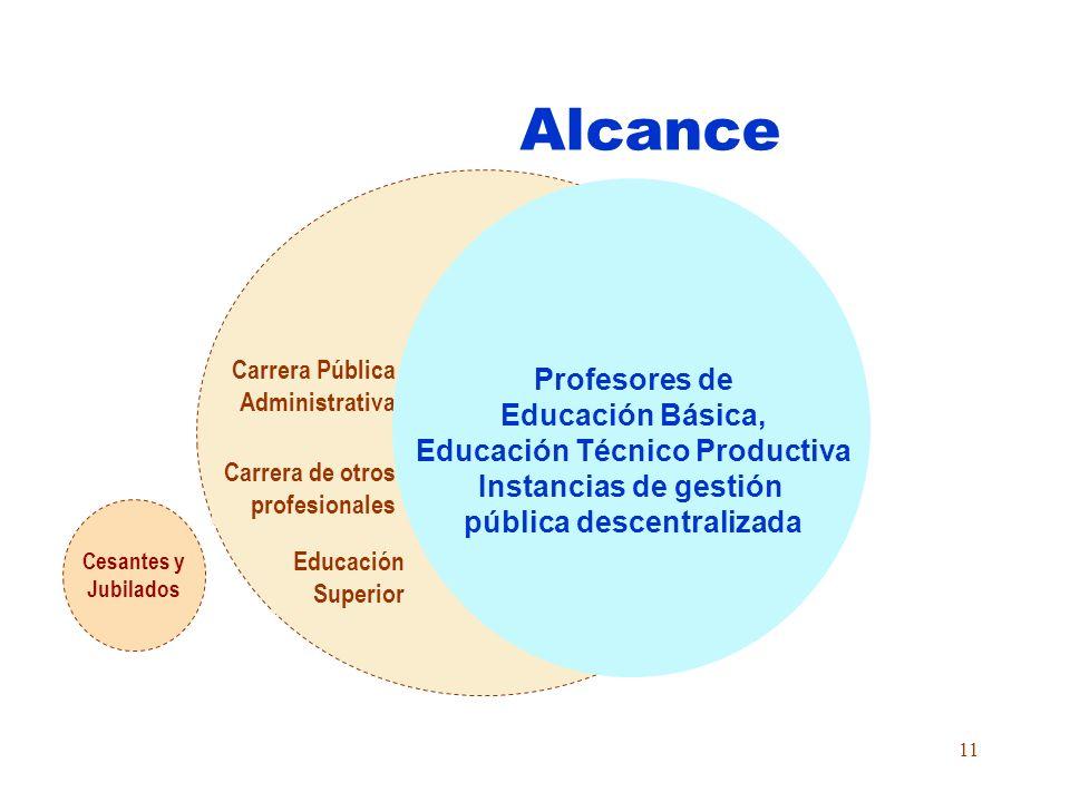Educación Técnico Productiva pública descentralizada