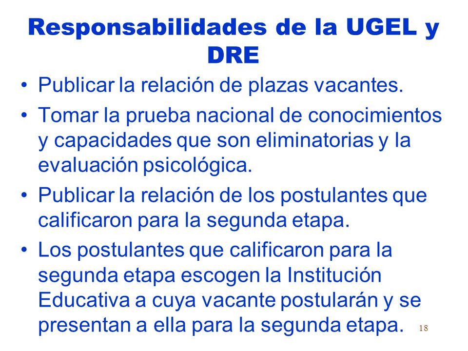 Responsabilidades de la UGEL y DRE