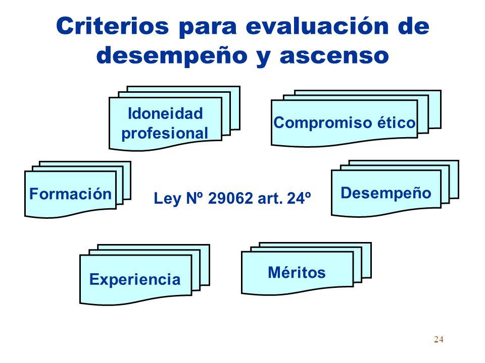 Criterios para evaluación de desempeño y ascenso