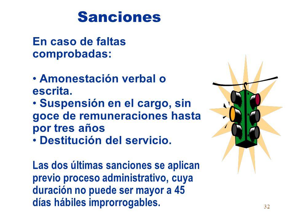 Sanciones En caso de faltas comprobadas: