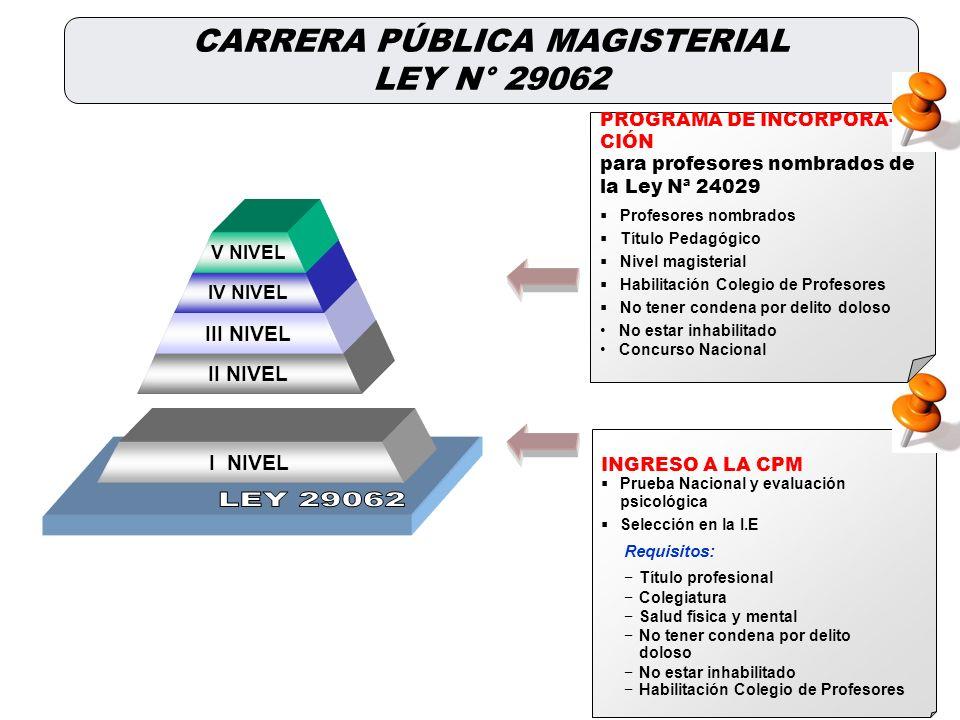 CARRERA PÚBLICA MAGISTERIAL