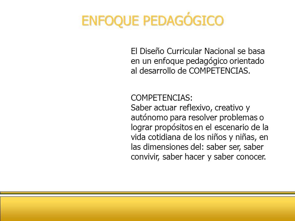 ENFOQUE PEDAGÓGICO El Diseño Curricular Nacional se basa en un enfoque pedagógico orientado al desarrollo de COMPETENCIAS.