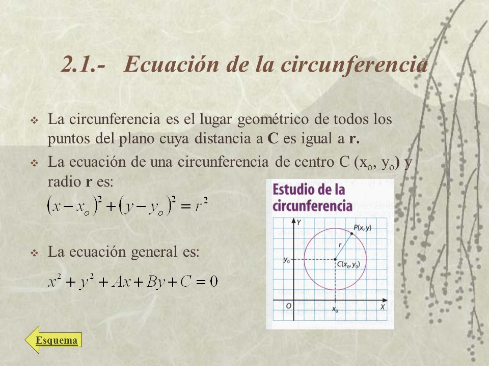 2.1.- Ecuación de la circunferencia