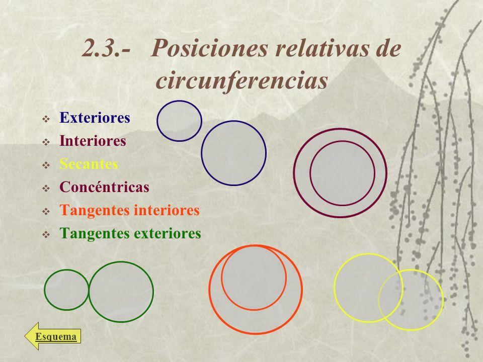 2.3.- Posiciones relativas de circunferencias