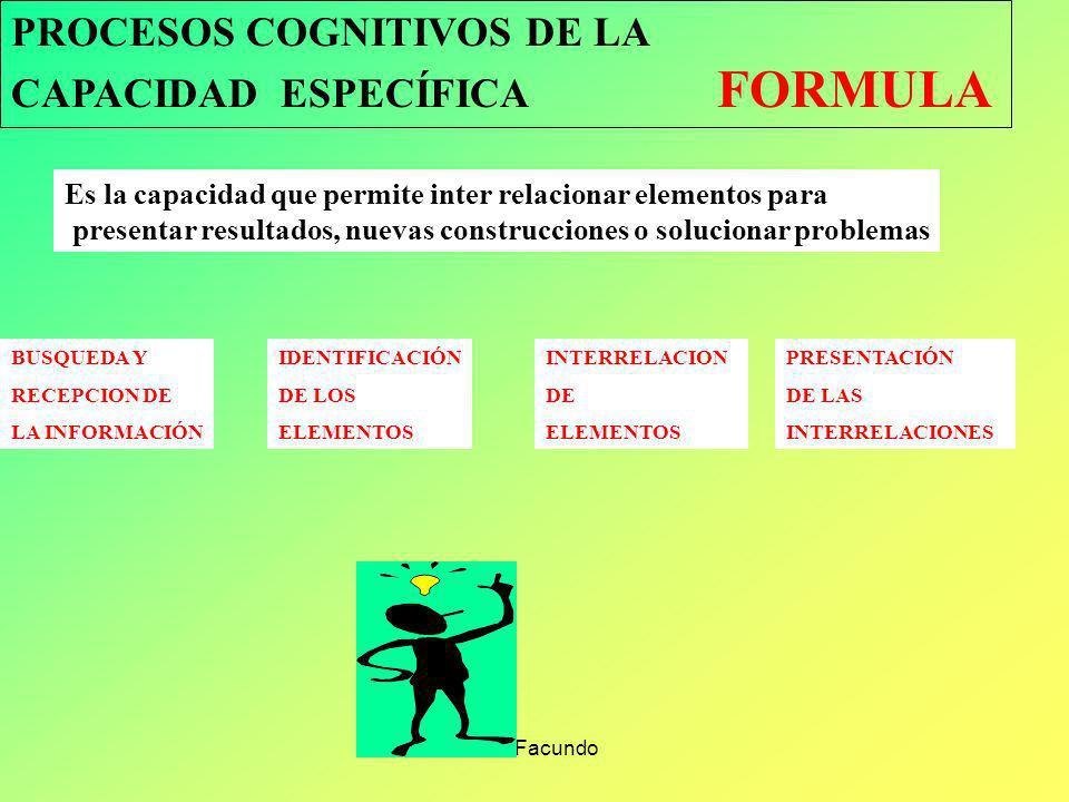 PROCESOS COGNITIVOS DE LA CAPACIDAD ESPECÍFICA FORMULA