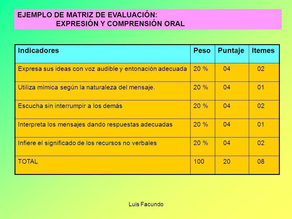 EJEMPLO DE MATRIZ DE EVALUACIÓN: EXPRESIÓN Y COMPRENSIÓN ORAL
