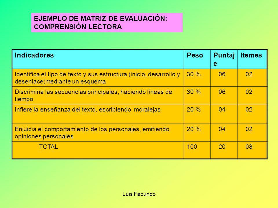 EJEMPLO DE MATRIZ DE EVALUACIÓN: COMPRENSIÓN LECTORA Indicadores Peso