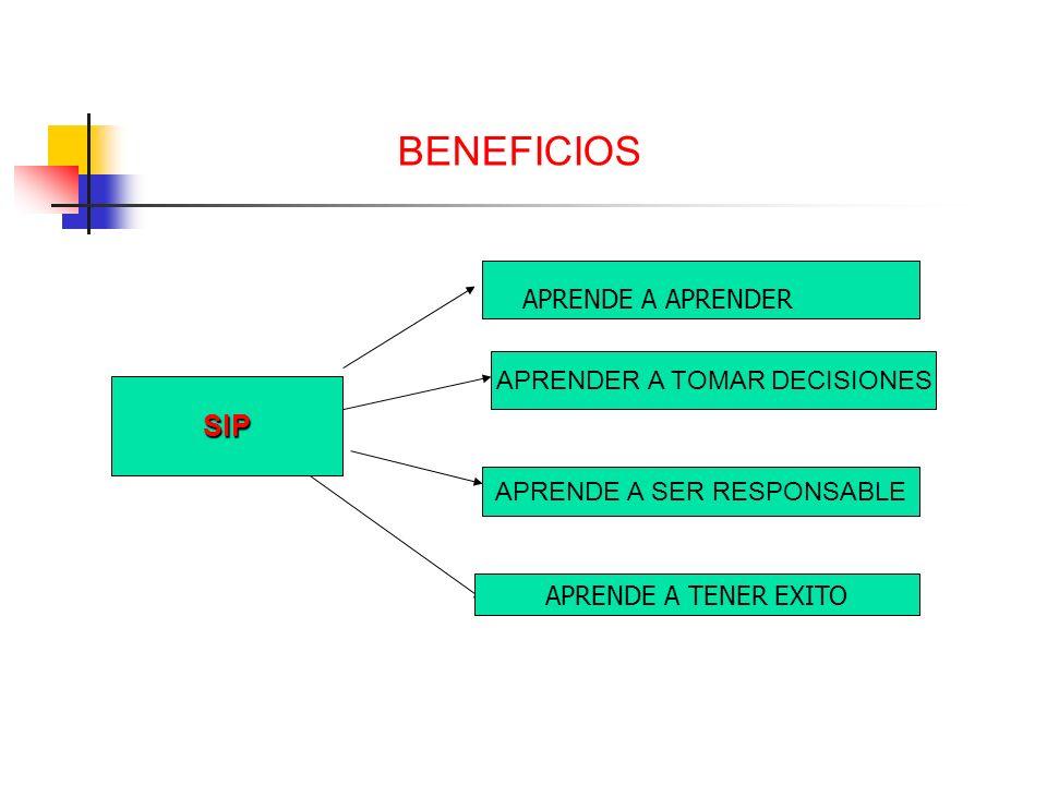 BENEFICIOS SIP APRENDE A APRENDER APRENDER A TOMAR DECISIONES